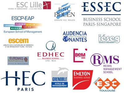 image ecoles de commerce marocains